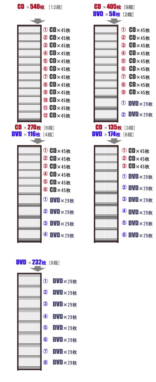 CDラック 収納図
